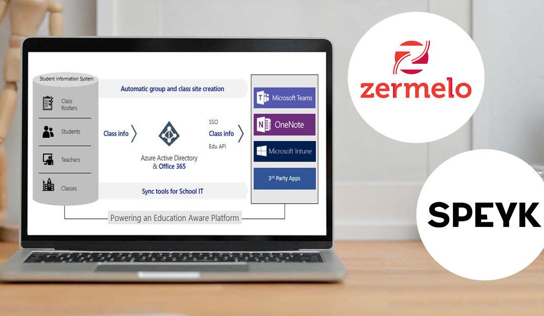 Volgende stap in samenwerking Zermelo en SPEYK